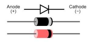 bentuk diode,simbol diode