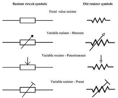 Pengertian Resistor Kode Warna Resistor Jenis Resistor Dan Fungsi