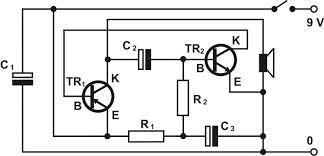 Mengenal Fungsi Dan Bagian Dalam Pembuatan Rangkaian Elektronika