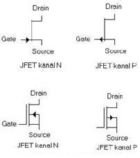 Transistor Unipolar