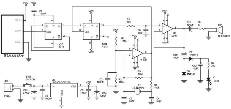 Rangkaian Lengkap Detektor Medan Magnet Dengan Fluxgate Magnetometer (FGM)