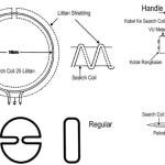 Konstruksi Search Coil Detektor Logam Dengan Metode Beat Frequency