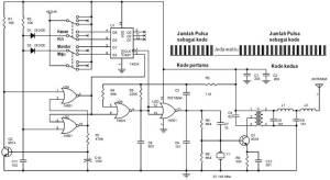 Rangkaian Pemancar Radio Control
