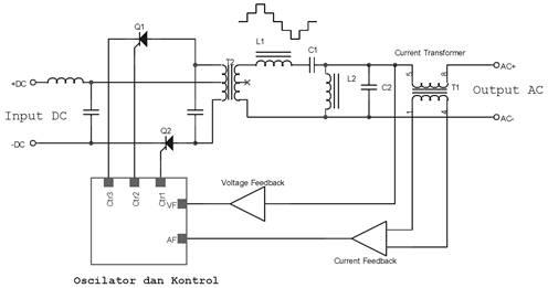 Inverter dengan tipe Quasi-Square Wave