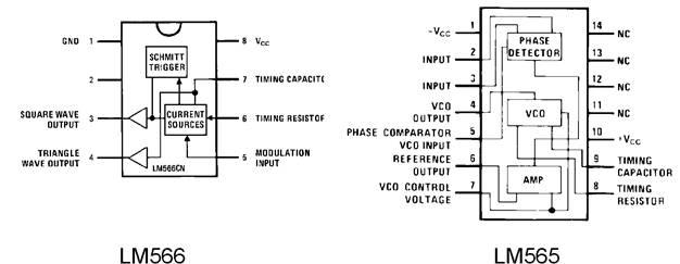 Fungsi Pin Pada LM566 dan LM565