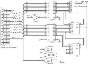Rangkaian Interface Frekuensi Meter Dengan PC,interface frekuensi meter,skema frekuensi meter