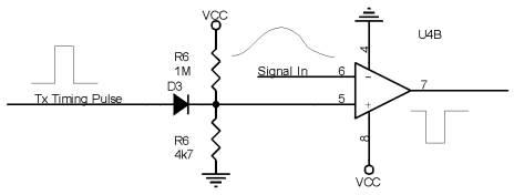 komparator dengan Sinkronisasi Pulsa Transmit