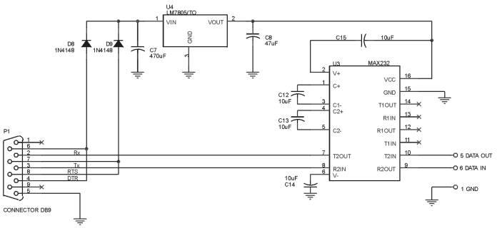Skematik Diagram Interface Handphone S25, C25, M35 dengan PC
