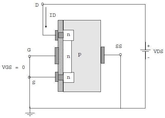 D-MOSFET kanal-N dengan VGS = 0 dan VDS positip