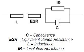 Insulation Resistance (IR) Kapasitor