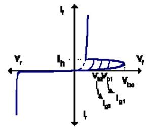 Karakteristik Arus Dan Tegangan SCR
