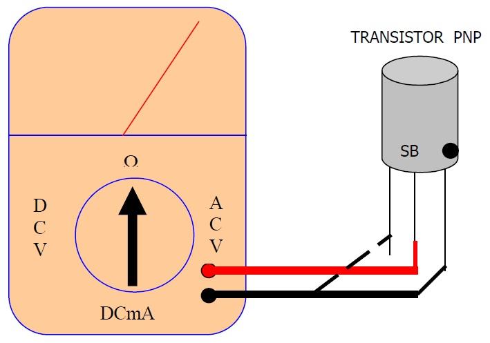 Mengukur Transistor