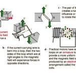 Prinsip Kerja Motor Listrik,jual motor listrik,harga motor listrik