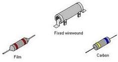 Resistor Tetap,fix resistor