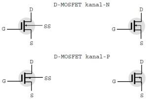 Simbol D-MOSFET