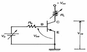 Tegangan Kerja Transistor