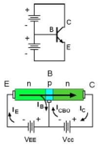 arus elektron transistor npn