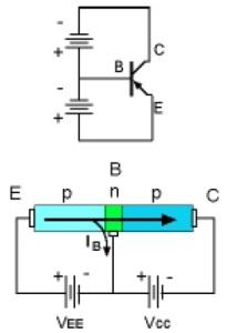 arus hole transistor pnp