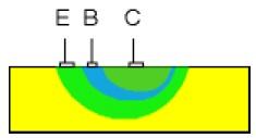 penampang transistor bipolar