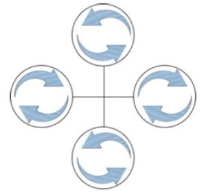 Prinsip Kerja Quadcopter