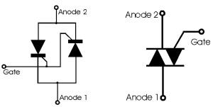 Struktur Dan Simbol TRIAC