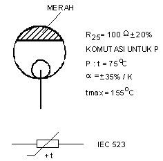 Bentuk fisik dan simbol PTC