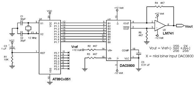 Hubungan AT89Cx051 dengan DAC0800,Menghubungkan MCS51 ke dunia Analog,menghubungkan mcs51 ke dunia analog,menghubungkan mcs51,menghubungkan mcs51 dengan dac,menghubungkan mcs51 dengan adc,cara menggunakan dac dengan mikrokontroler,cara menghubungkan adc ke mikrokontroler,program baca dac dengan mikrokontroler,program baca adc dengan mikrokontroler,konfigurasi mikrokontroler dan dac,konfigurasi adc dengan mikrokontroler