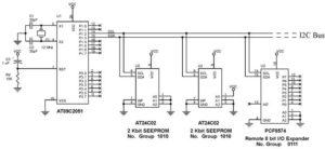 Konsep I2C Pada I2C Serial EEPROM Buatan Philips,Konfigurasi sistem dengan I2C Bus