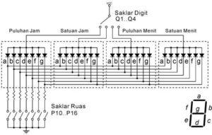 Sistem Tampilan 7 Ruas