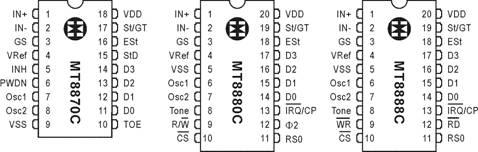 IC-IC DTMF buatan Mitel