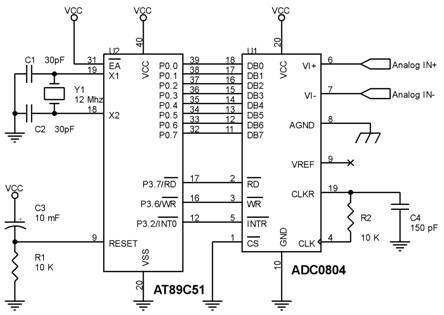 Hubungan AT89C51 dengan ADC0804