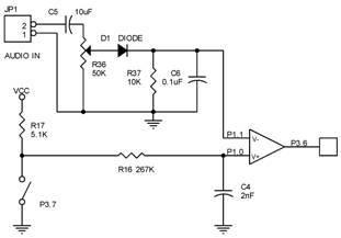 Rangkaian ekuivalen Analog/Digital Converter