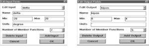 Window Pengisian Crisp Input dan Output