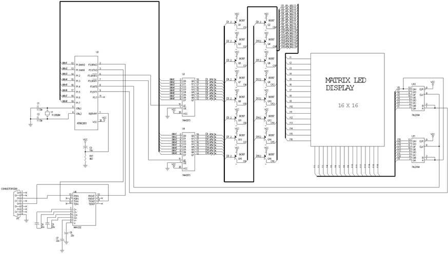 Rangkaian Perangkat Picture Matrix Led Display