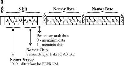 Metode pengalamatan 16 bit