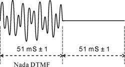 Nada DTMF dalam mode burst