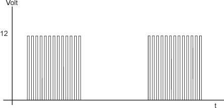 Bentuk Sinyal Output Transmitter Infra Red