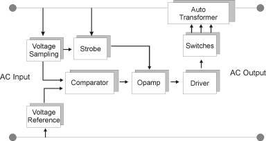 Blok Diagram Regulator Tegangan