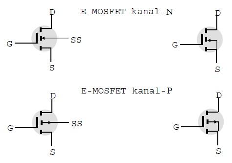 Simbol E-MOSFET