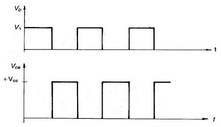 Tegangan Input dan Tegangan Output Transistor
