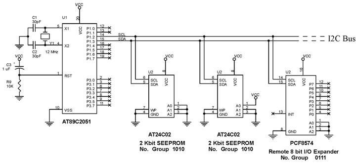 Konsep I2C Pada I2C Serial EEPROM Buatan Philips,Konfigurasi sistem dengan I2C Bus,i2c serial eeprom 24lc512,i2c serial eeprom,i2c serial eeprom interfacing,i2c serial eeprom programmer,i2c serial eeprom microchip,i2c serial eeprom programming,serial (i2c) eeprom 24cxx,arduino i2c serial eeprom,1k i2c serial eeprom,i2c cmos serial eeprom,serial eeprom i2c address,atmel serial eeprom i2c,serial i2c bus eeprom,2 mbit serial i2c bus eeprom,1 mbit serial i2c bus eeprom,i2c bus operation serial eeprom,256k-bit i2c serial cmos eeprom,128k i2c cmos serial eeprom,at24c256 serial eeprom module i2c,i2c eeprom with serial number,16k i2c serial eeprom,64k i2c serial eeprom
