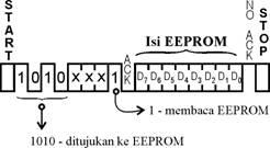 Meneruskan Pembacaan SEEPROM